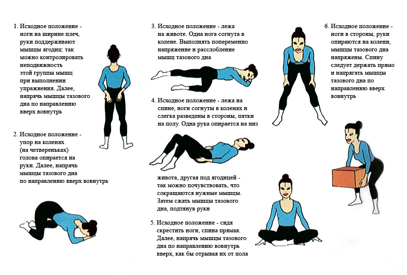 Как делать упражнение Кегеля для женщин после родов?