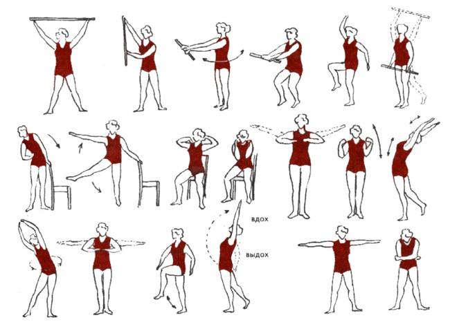 Комплекс упражнений лечебной гимнастики после мастэктомии
