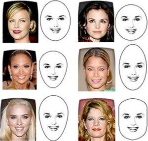 Как правильно подобрать стрижку по типу лица с челкой и без
