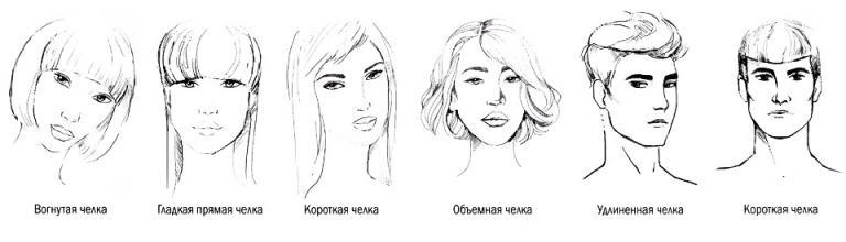 Как правильно подобрать челку по типу лица