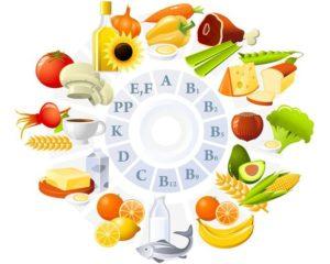 Особенности витаминных групп для иммунитета