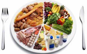 Как скорректировать питание
