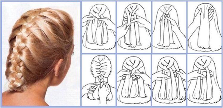 Как плетется французская коса пошагово